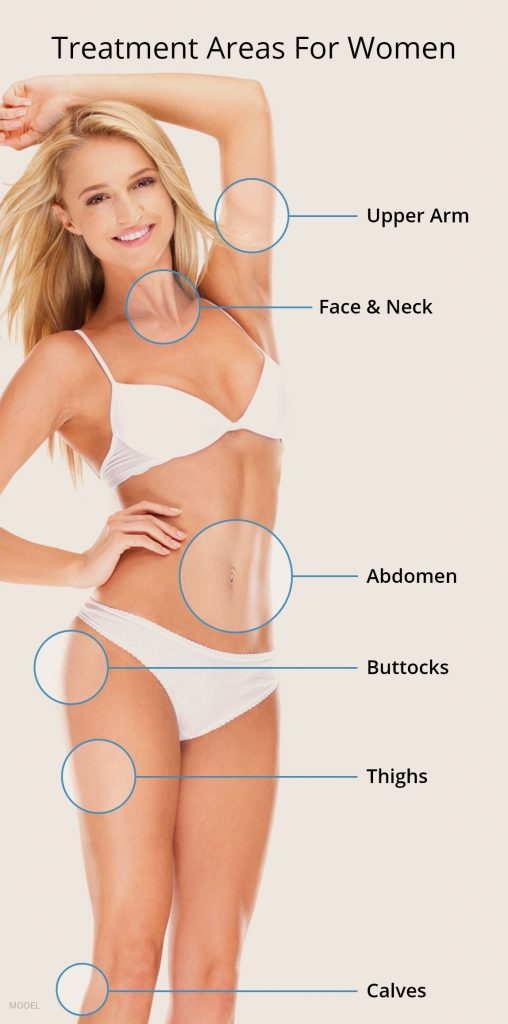Lipo treatment options on women